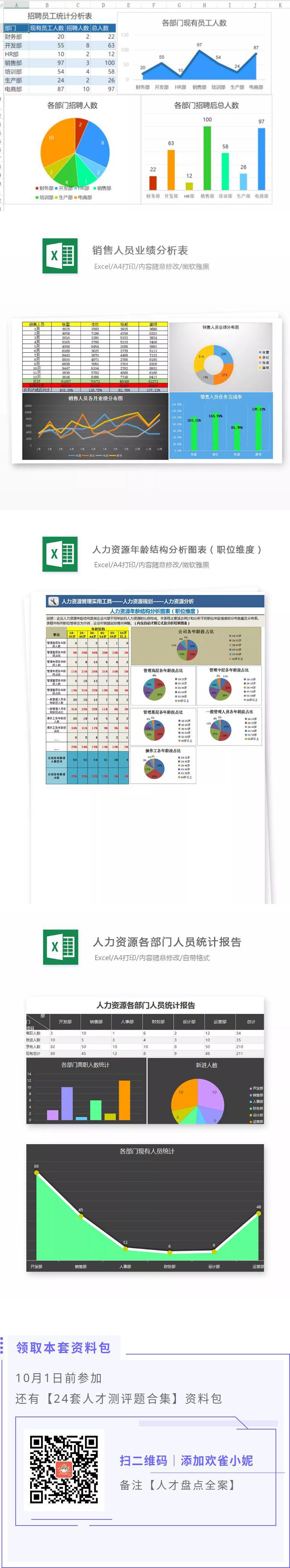 招聘员工统计分析Excel表格
